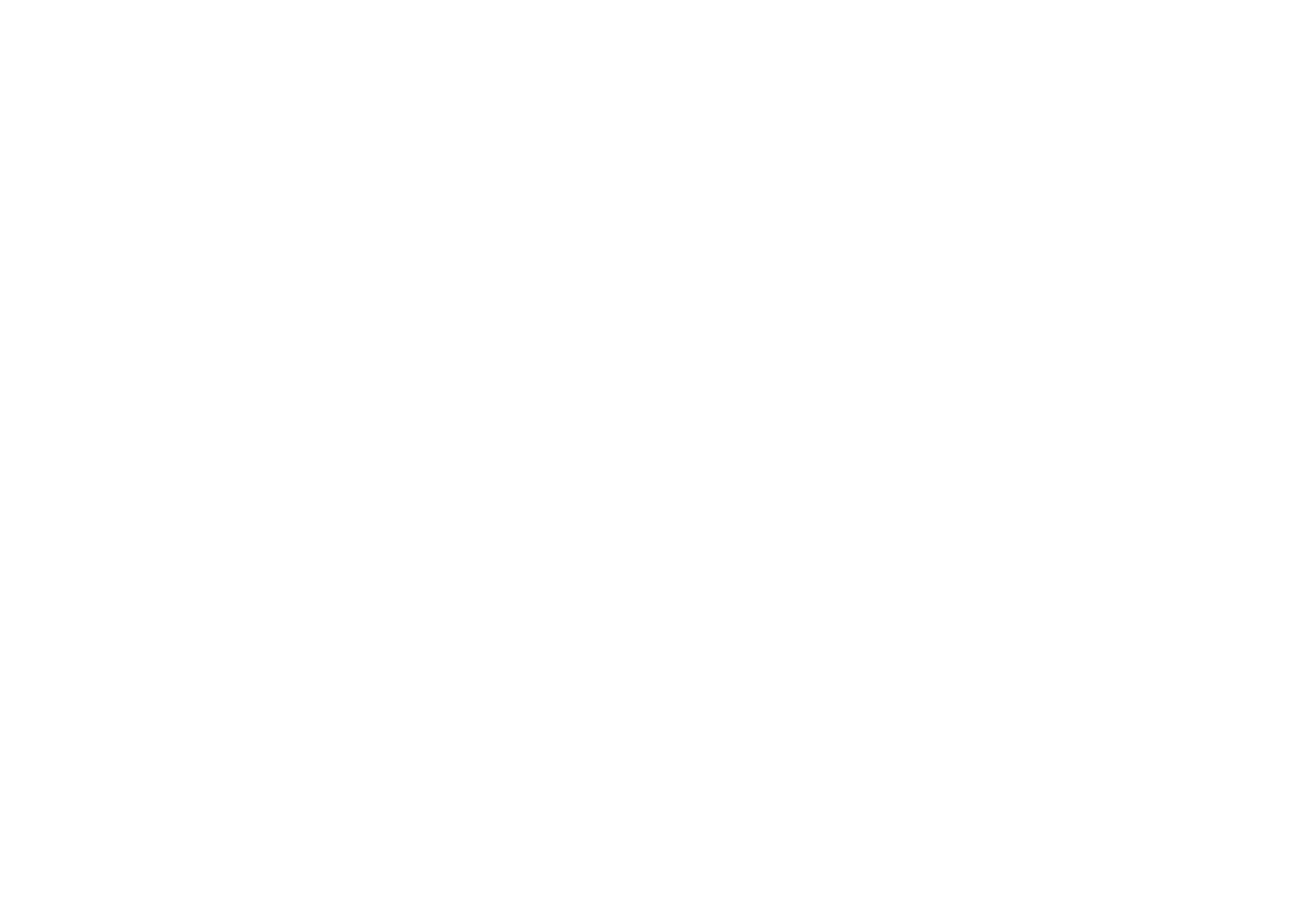 All about Ajax